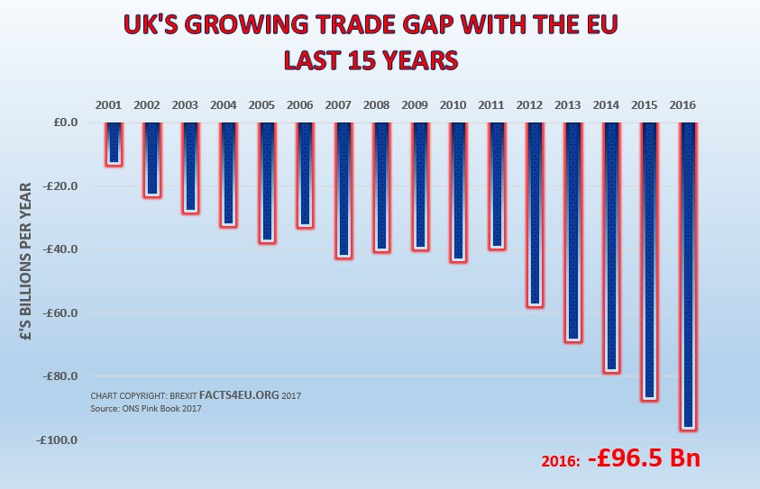 Brexit news using facts from official sources in the UK and EU, 01