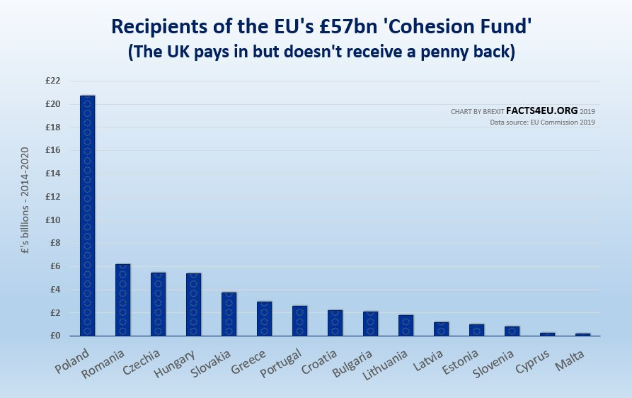 cohesion_fund_2019_1.jpg
