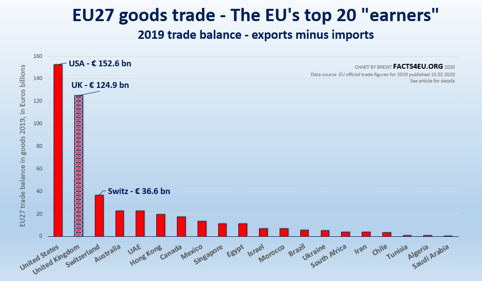 eu27_trade_2019_2.jpg