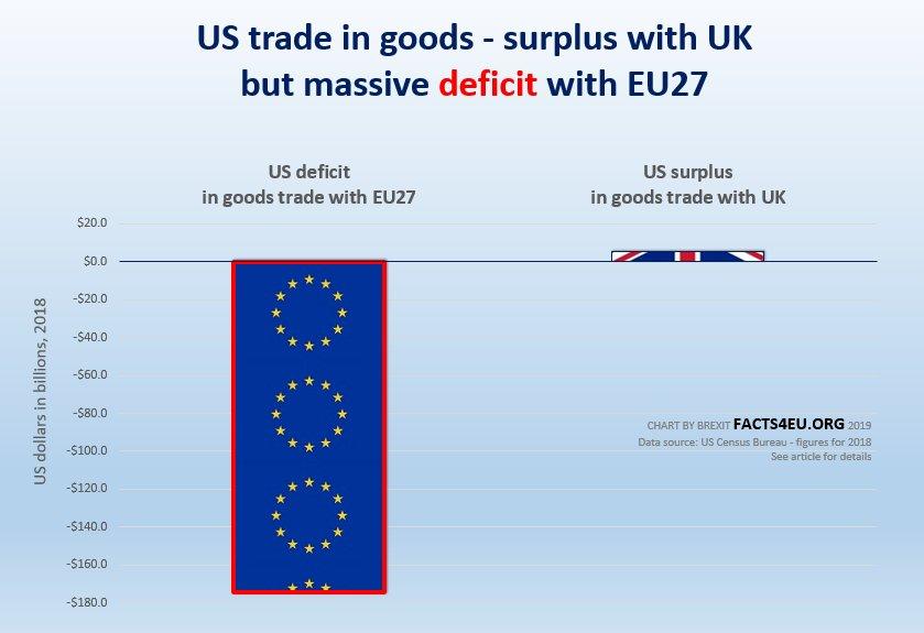 us_eu_trade%20deficit_2018_090819.jpg
