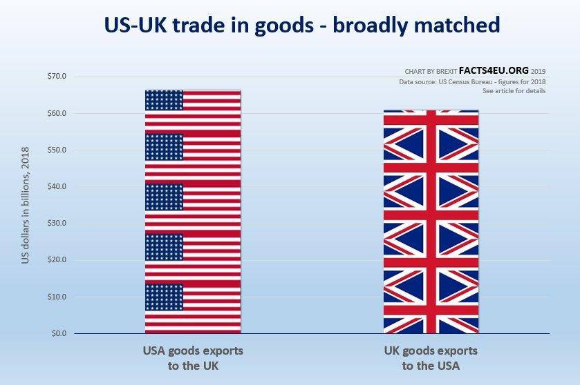 us_uk_trade_2018_090819.jpg